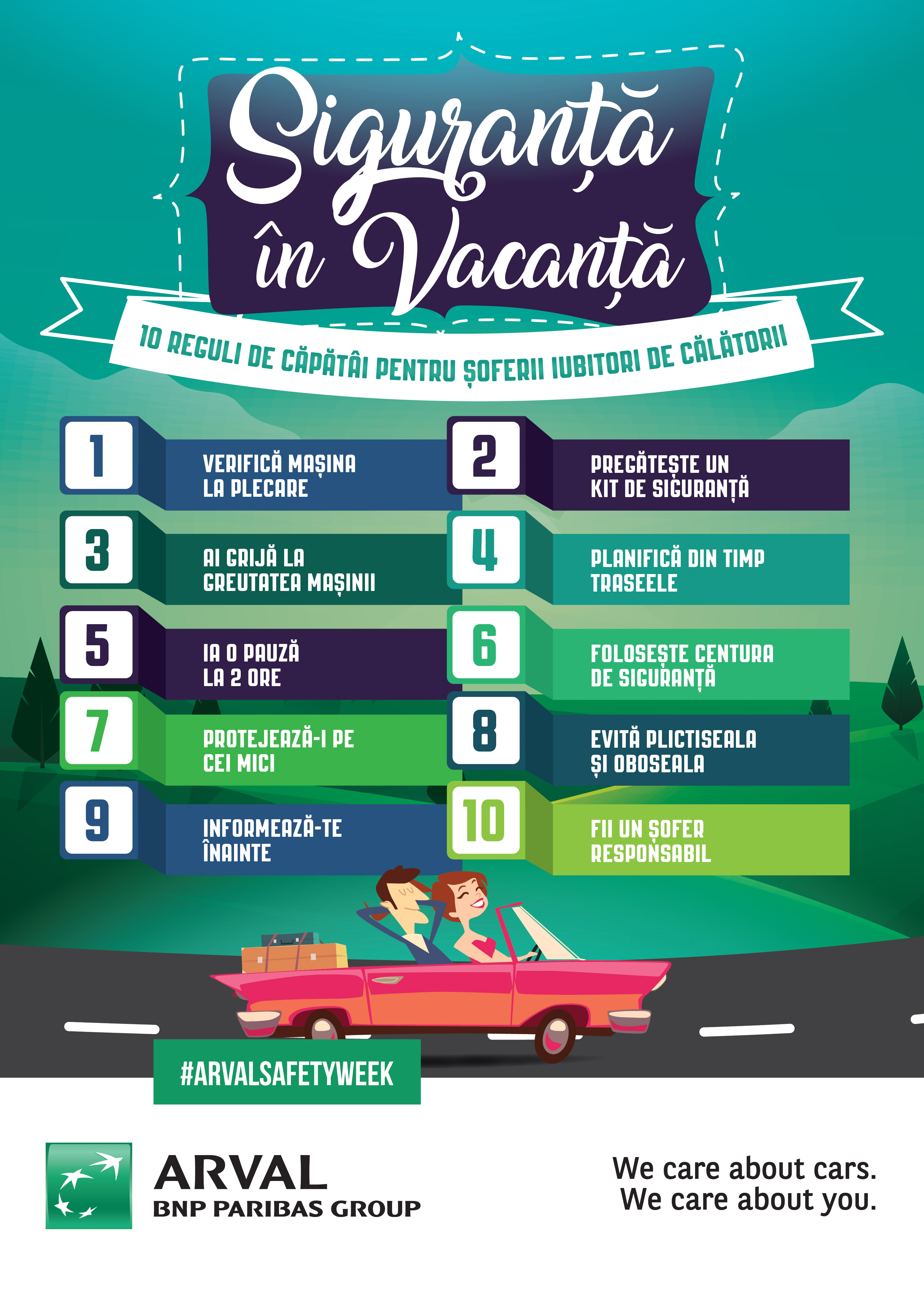 arval infographic poster